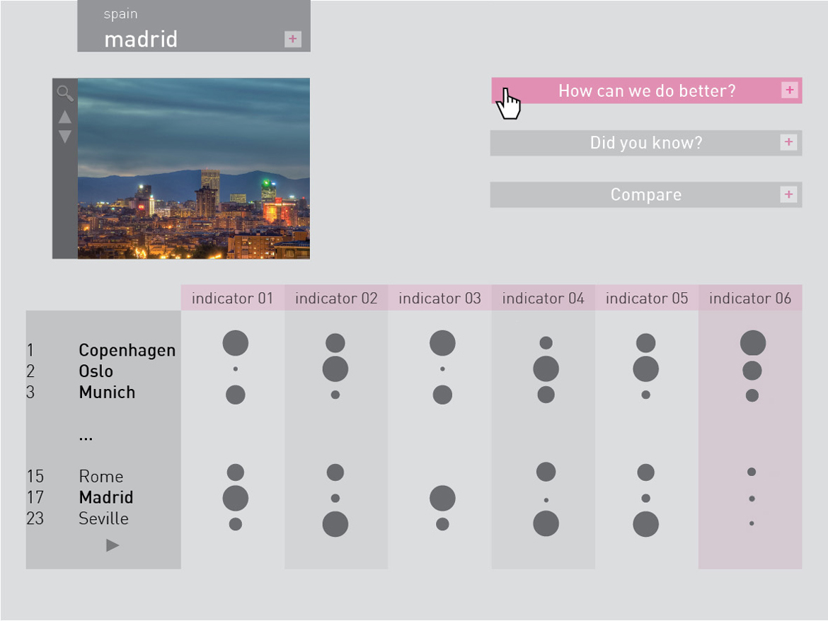 Systematica-Carbon Aware Travel Choices–Website Pages Preview 2