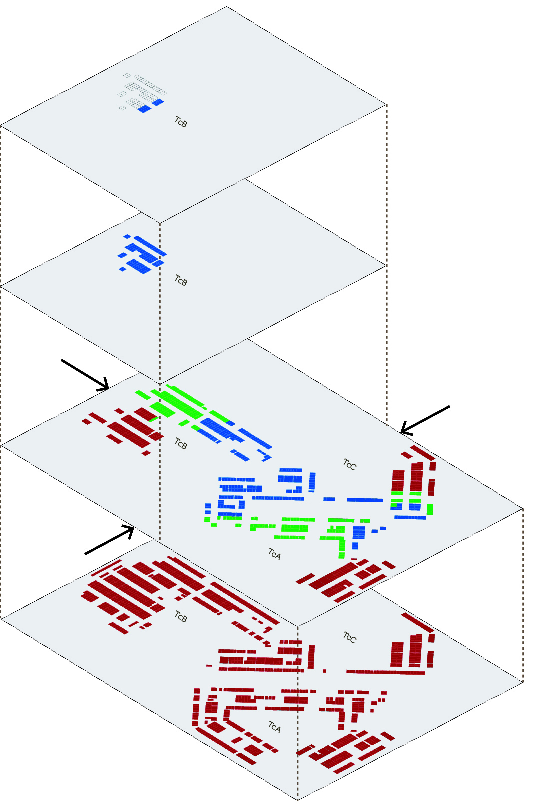 Systematica-CityLife Development-Shared Parking Strategy