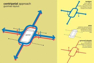 Guomao Multi-level Junction