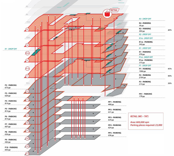 Systematica-Iran Mall-Parking Distribution