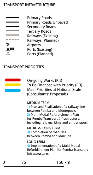 Systematica-Mozambique North-South Railway-Lichinga-Pemba_B