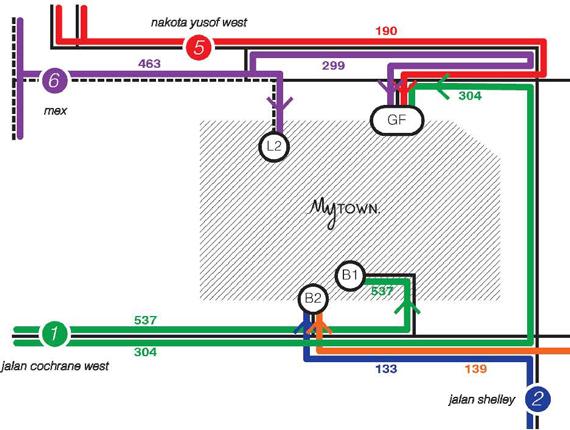 Systematica-My Town-Vehicular Flow Scheme