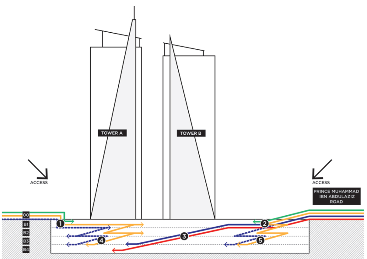 Systematica-Olaya Towers-Vehicular Accessibility to Underground Parking Garage Proposal