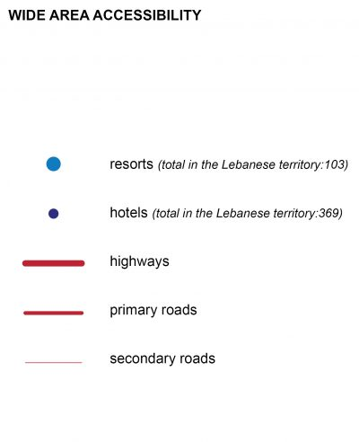 Systematica-Zaarour Resort-Wide Area Accessibility-Legend